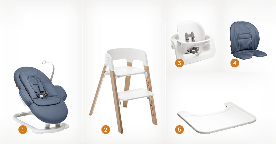 stokke_overview